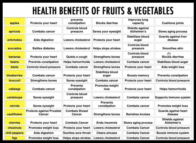benefits-of-specific-foods