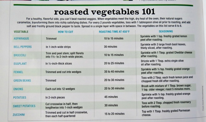 roasted veggie