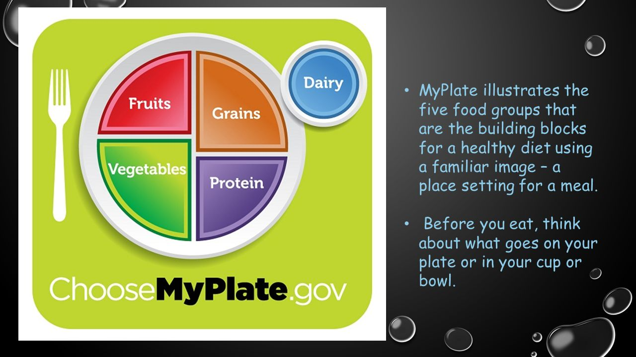 Before you eat, think about what goes on your plate or in your cup or bowl.