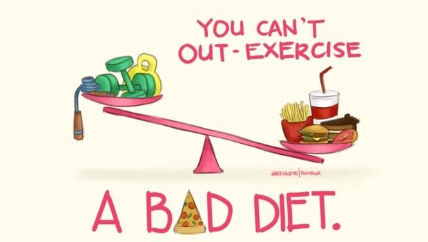 diet-