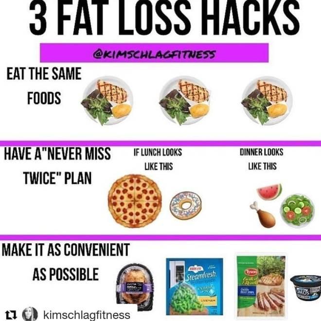 fat hacks